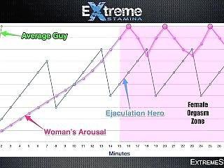 Extreme Stamina Cont.4